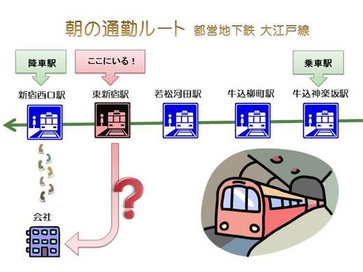 朝の通勤ルート.jpg
